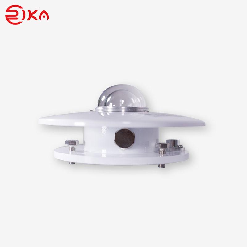 Rika Sensors uv radiation sensor solution provider for hydrological weather applications-2