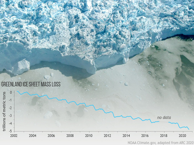 news-NOAA Arctic Report Card highlights how sea ice loss and extreme wildfires mark another year of