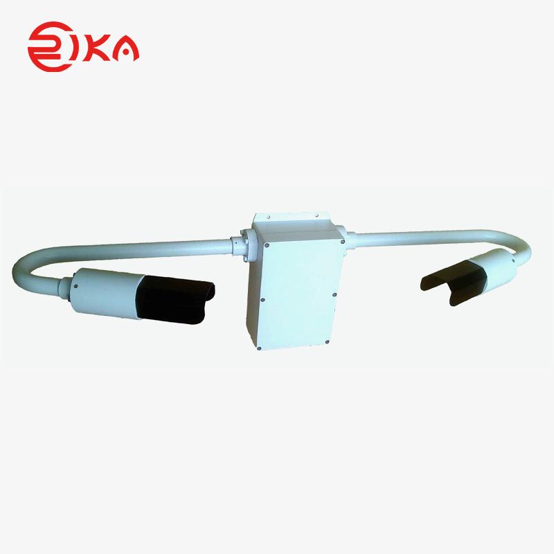Rika Sensors best environmental pollution monitoring supplier for atmospheric environmental quality monitoring-1