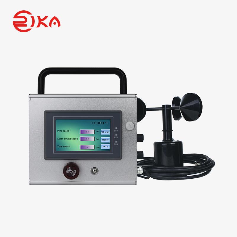 Rika Sensors best rain logger solution provider for environmental applications-2