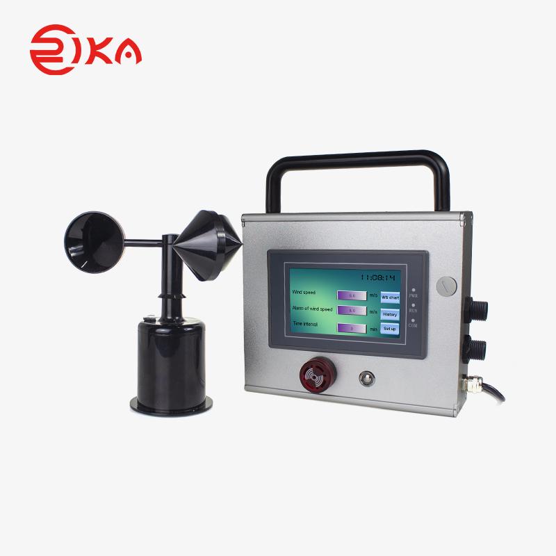 Rika Sensors best rain logger solution provider for environmental applications-1
