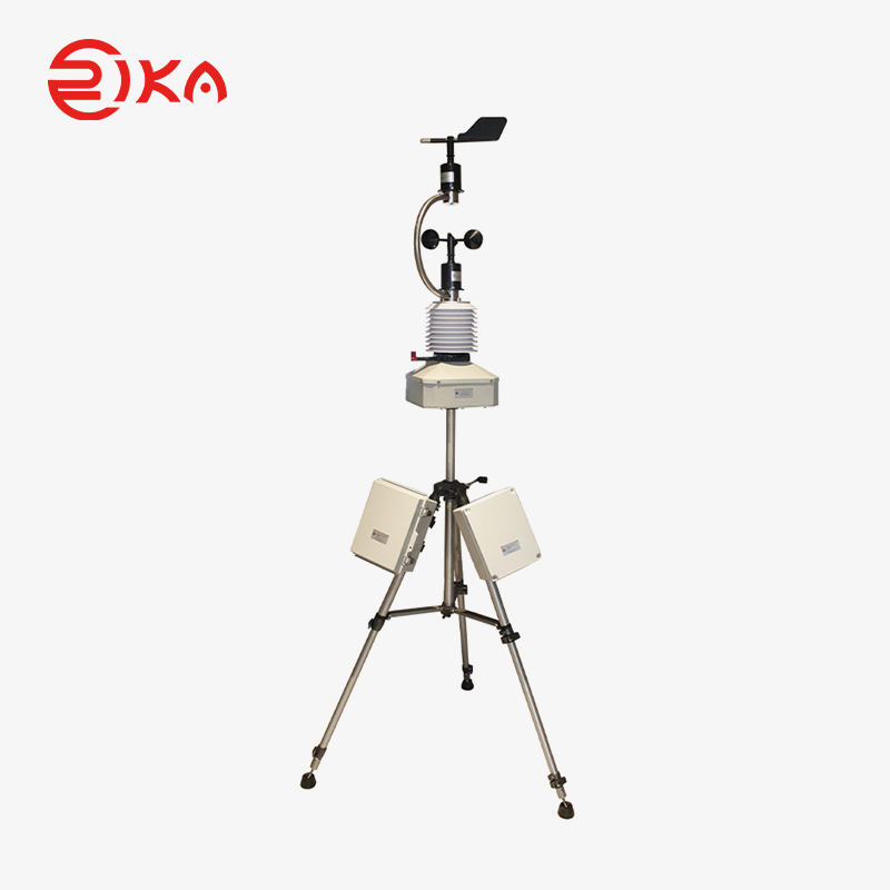 RK900-03 Portable Weather Station