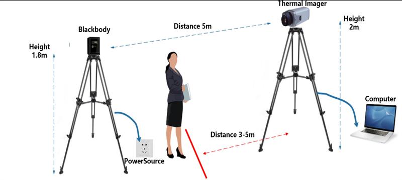 news-Infrared thermal imager for rapid intensive human body temperature monitoring-Rika Sensors-img